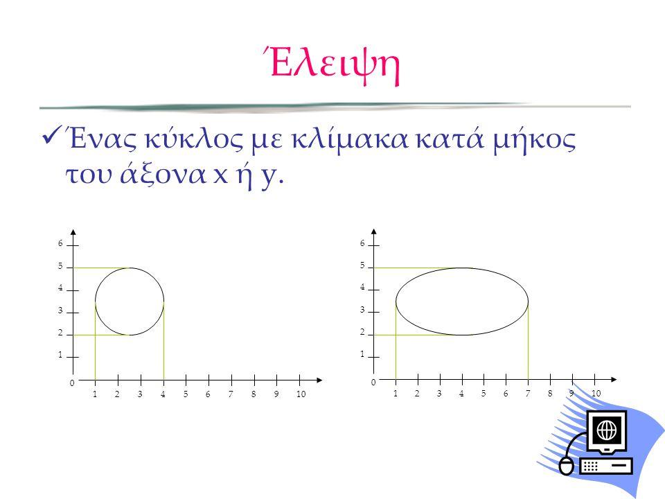 Αναπαριστώντας σχήμα 2D Αναπαράσταση με πίνακες κορυφών και ακμών Κάθε κορυφή (vertex) αναφέρεται μία φορά Κάθε ακμή (edge) αναπαρίσταται με διατεταγμένο ζεύγος δεικτών στον πίνακα κορυφών Επαρκείς πληροφορίες ώστε να γίνει το σχήμα και να εκτελεστούν απλές εργασίες.