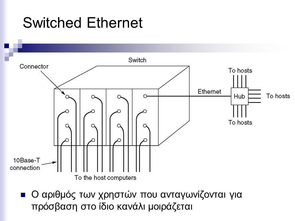 Switched Ethernet Ο αριθμός των χρηστών που ανταγωνίζονται για πρόσβαση στο ίδιο κανάλι μοιράζεται