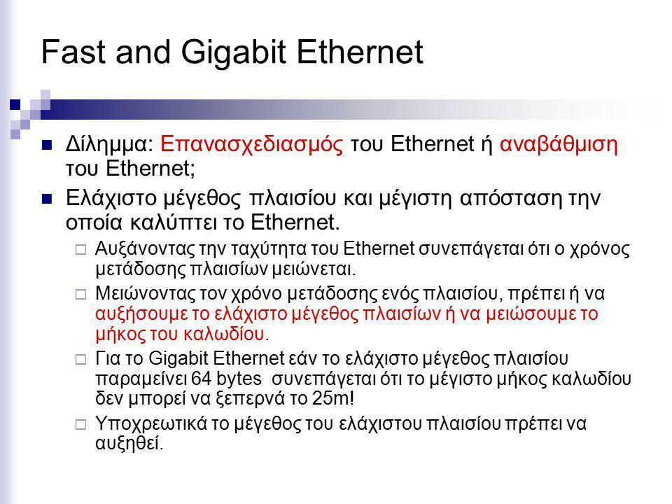 Fast and Gigabit Ethernet Δίλημμα: Επανασχεδιασμός του Ethernet ή αναβάθμιση του Ethernet; Ελάχιστο μέγεθος πλαισίου και μέγιστη απόσταση την οποία κα