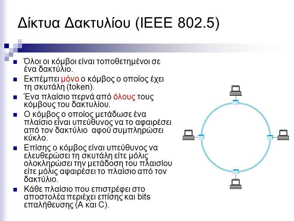 Δίκτυα Δακτυλίου (IEEE 802.5) Όλοι οι κόμβοι είναι τοποθετημένοι σε ένα δακτύλιο. Εκπέμπει μόνο ο κόμβος ο οποίος έχει τη σκυτάλη (token). Ένα πλαίσιο