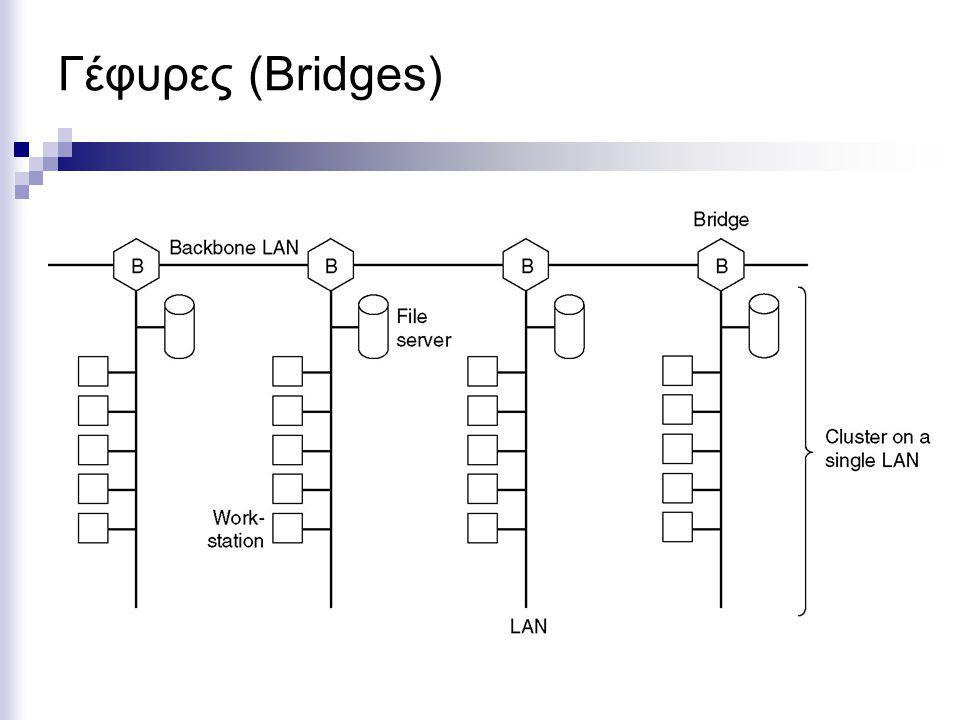 Γέφυρες (Bridges)