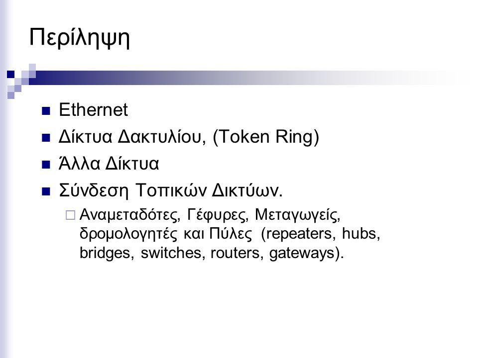 Περίληψη Ethernet Δίκτυα Δακτυλίου, (Token Ring) Άλλα Δίκτυα Σύνδεση Τοπικών Δικτύων.  Αναμεταδότες, Γέφυρες, Μεταγωγείς, δρομολογητές και Πύλες (rep