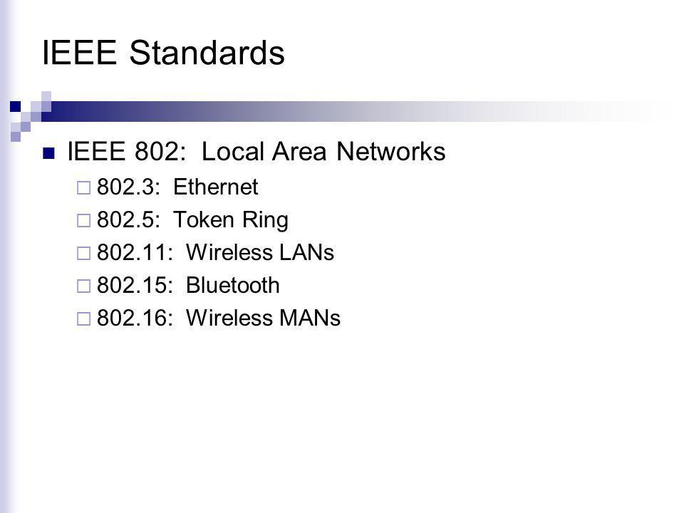 Δίκτυα Δακτυλίου (IEEE 802.5) Όλοι οι κόμβοι είναι τοποθετημένοι σε ένα δακτύλιο.