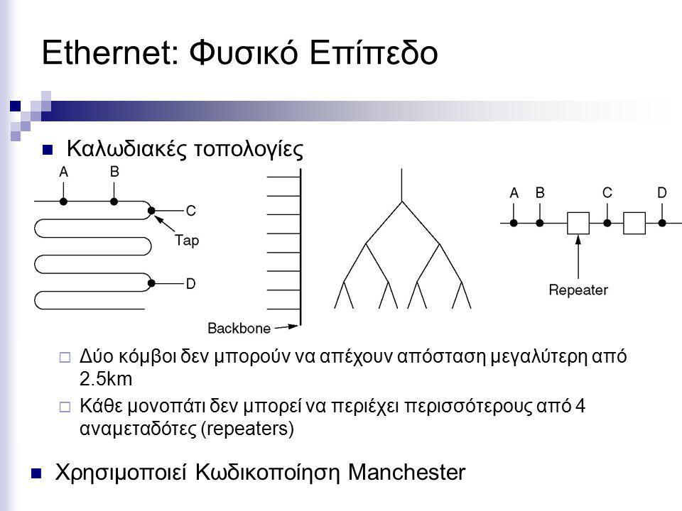Ethernet: Φυσικό Επίπεδο Καλωδιακές τοπολογίες Χρησιμοποιεί Κωδικοποίηση Manchester  Δύο κόμβοι δεν μπορούν να απέχουν απόσταση μεγαλύτερη από 2.5km