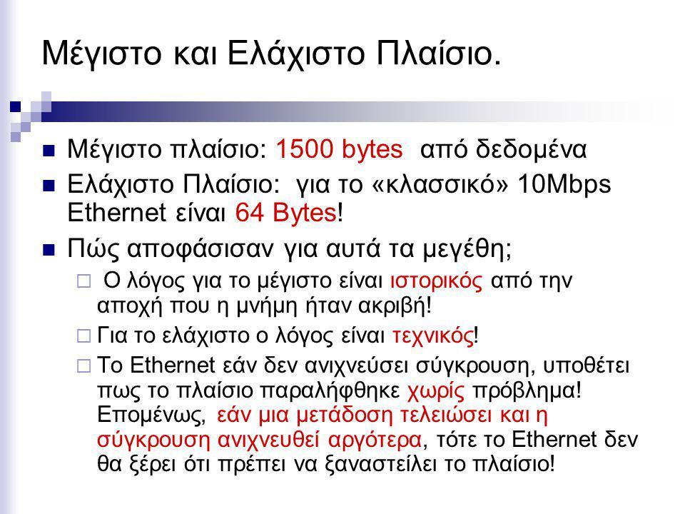 Μέγιστο και Ελάχιστο Πλαίσιο. Μέγιστο πλαίσιο: 1500 bytes από δεδομένα Ελάχιστο Πλαίσιο: για το «κλασσικό» 10Mbps Ethernet είναι 64 Bytes! Πώς αποφάσι