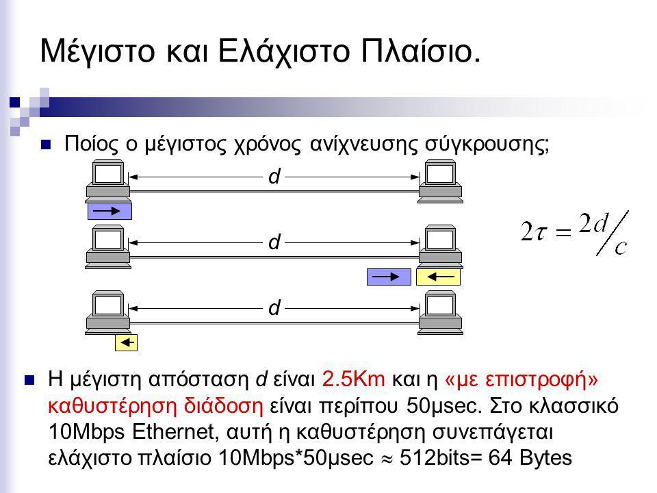 Δυαδική Εκθετική Οπισθοδρόμηση (Binary Exponential Backoff) Μόλις ανιχνευθεί σύγκρουση τότε ο χρόνος μοιράζεται σε διακριτά διαστήματα διάρκειας 2τ όπου τ είναι η καθυστέρηση διάδοσης.