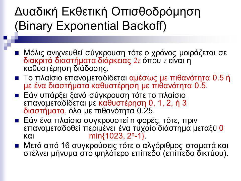 Δυαδική Εκθετική Οπισθοδρόμηση (Binary Exponential Backoff) Μόλις ανιχνευθεί σύγκρουση τότε ο χρόνος μοιράζεται σε διακριτά διαστήματα διάρκειας 2τ όπ