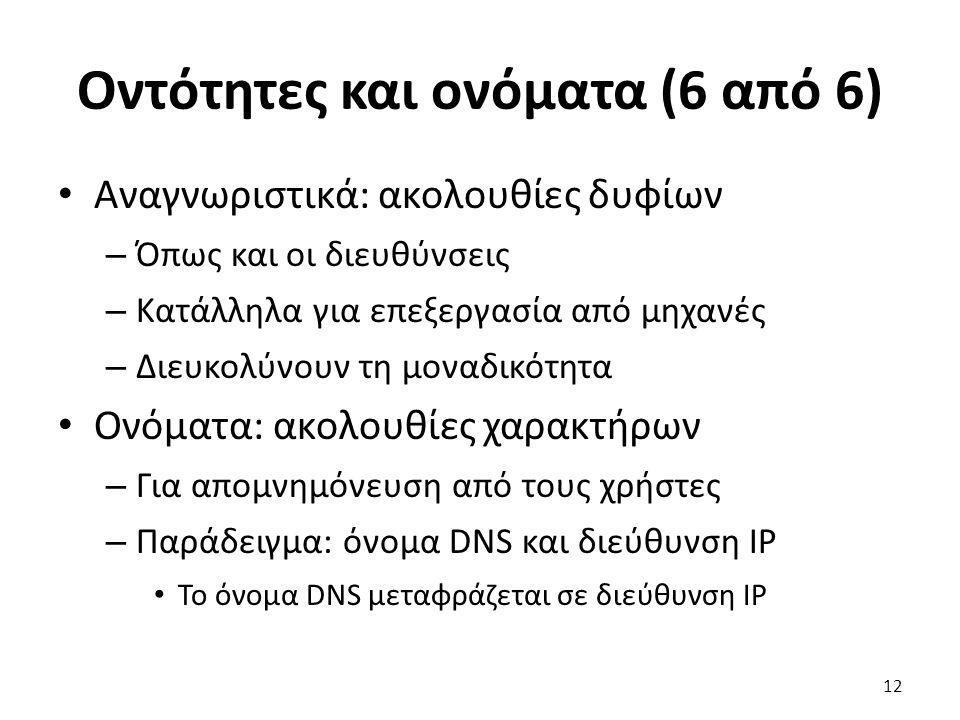Οντότητες και ονόματα (6 από 6) Αναγνωριστικά: ακολουθίες δυφίων – Όπως και οι διευθύνσεις – Κατάλληλα για επεξεργασία από μηχανές – Διευκολύνουν τη μοναδικότητα Ονόματα: ακολουθίες χαρακτήρων – Για απομνημόνευση από τους χρήστες – Παράδειγμα: όνομα DNS και διεύθυνση IP Το όνομα DNS μεταφράζεται σε διεύθυνση IP 12
