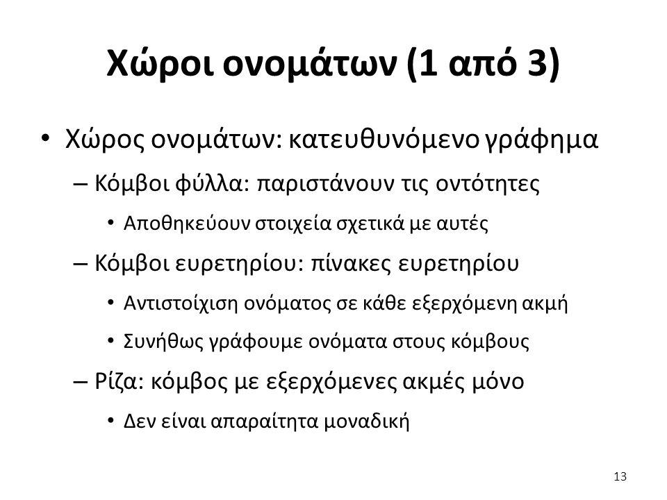 Χώροι ονομάτων (1 από 3) Χώρος ονομάτων: κατευθυνόμενο γράφημα – Κόμβοι φύλλα: παριστάνουν τις οντότητες Αποθηκεύουν στοιχεία σχετικά με αυτές – Κόμβοι ευρετηρίου: πίνακες ευρετηρίου Αντιστοίχιση ονόματος σε κάθε εξερχόμενη ακμή Συνήθως γράφουμε ονόματα στους κόμβους – Ρίζα: κόμβος με εξερχόμενες ακμές μόνο Δεν είναι απαραίτητα μοναδική 13