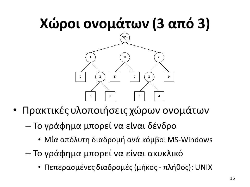 Χώροι ονομάτων (3 από 3) Πρακτικές υλοποιήσεις χώρων ονομάτων – Το γράφημα μπορεί να είναι δένδρο Μία απόλυτη διαδρομή ανά κόμβο: MS-Windows – Το γράφημα μπορεί να είναι ακυκλικό Πεπερασμένες διαδρομές (μήκος - πλήθος): UNIX 15