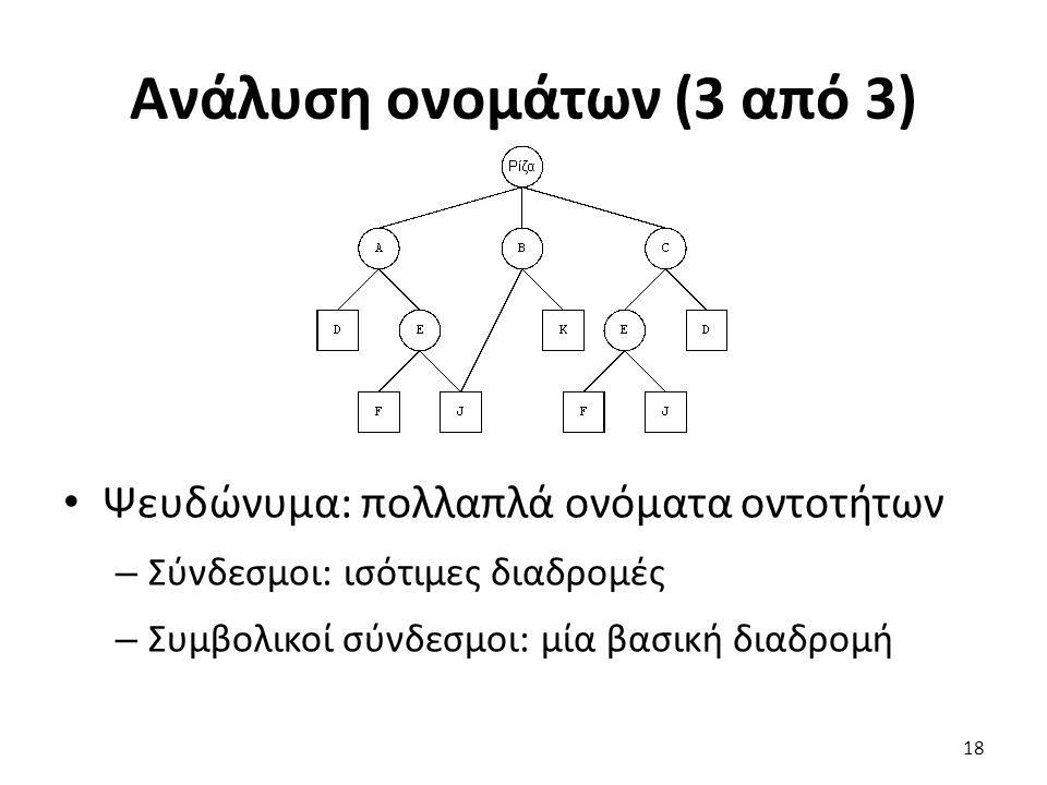 Ανάλυση ονομάτων (3 από 3) Ψευδώνυμα: πολλαπλά ονόματα οντοτήτων – Σύνδεσμοι: ισότιμες διαδρομές – Συμβολικοί σύνδεσμοι: μία βασική διαδρομή 18
