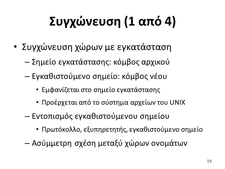 Συγχώνευση (1 από 4) Συγχώνευση χώρων με εγκατάσταση – Σημείο εγκατάστασης: κόμβος αρχικού – Εγκαθιστούμενο σημείο: κόμβος νέου Εμφανίζεται στο σημείο εγκατάστασης Προέρχεται από το σύστημα αρχείων του UNIX – Εντοπισμός εγκαθιστούμενου σημείου Πρωτόκολλο, εξυπηρετητής, εγκαθιστούμενο σημείο – Ασύμμετρη σχέση μεταξύ χώρων ονομάτων 19