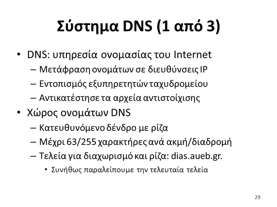 Σύστημα DNS (1 από 3) DNS: υπηρεσία ονομασίας του Internet – Μετάφραση ονομάτων σε διευθύνσεις IP – Εντοπισμός εξυπηρετητών ταχυδρομείου – Αντικατέστησε τα αρχεία αντιστοίχισης Χώρος ονομάτων DNS – Κατευθυνόμενο δένδρο με ρίζα – Μέχρι 63/255 χαρακτήρες ανά ακμή/διαδρομή – Τελεία για διαχωρισμό και ρίζα: dias.aueb.gr.
