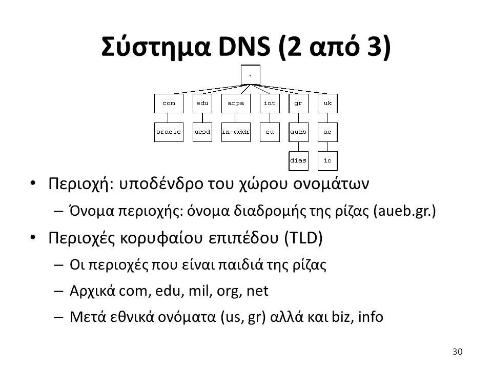 Σύστημα DNS (2 από 3) Περιοχή: υποδένδρο του χώρου ονομάτων – Όνομα περιοχής: όνομα διαδρομής της ρίζας (aueb.gr.) Περιοχές κορυφαίου επιπέδου (TLD) – Οι περιοχές που είναι παιδιά της ρίζας – Αρχικά com, edu, mil, org, net – Μετά εθνικά ονόματα (us, gr) αλλά και biz, info 30