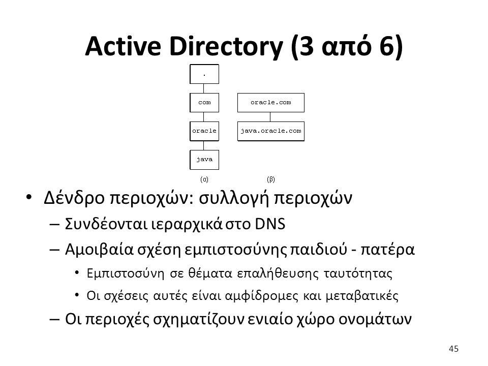 Active Directory (3 από 6) Δένδρο περιοχών: συλλογή περιοχών – Συνδέονται ιεραρχικά στο DNS – Αμοιβαία σχέση εμπιστοσύνης παιδιού - πατέρα Εμπιστοσύνη σε θέματα επαλήθευσης ταυτότητας Οι σχέσεις αυτές είναι αμφίδρομες και μεταβατικές – Οι περιοχές σχηματίζουν ενιαίο χώρο ονομάτων 45
