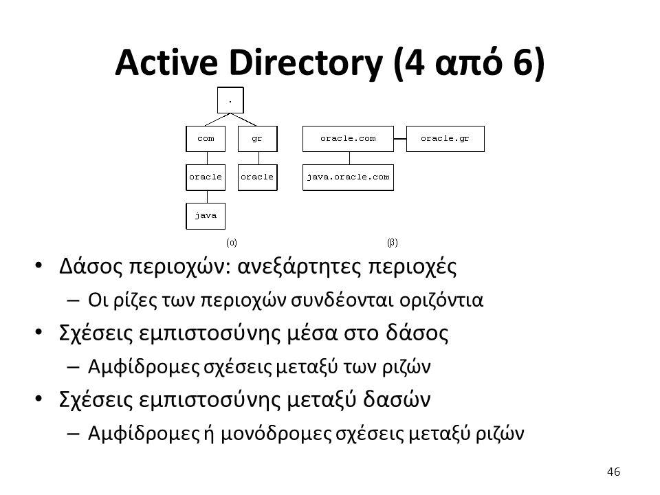 Active Directory (4 από 6) Δάσος περιοχών: ανεξάρτητες περιοχές – Οι ρίζες των περιοχών συνδέονται οριζόντια Σχέσεις εμπιστοσύνης μέσα στο δάσος – Αμφίδρομες σχέσεις μεταξύ των ριζών Σχέσεις εμπιστοσύνης μεταξύ δασών – Αμφίδρομες ή μονόδρομες σχέσεις μεταξύ ριζών 46