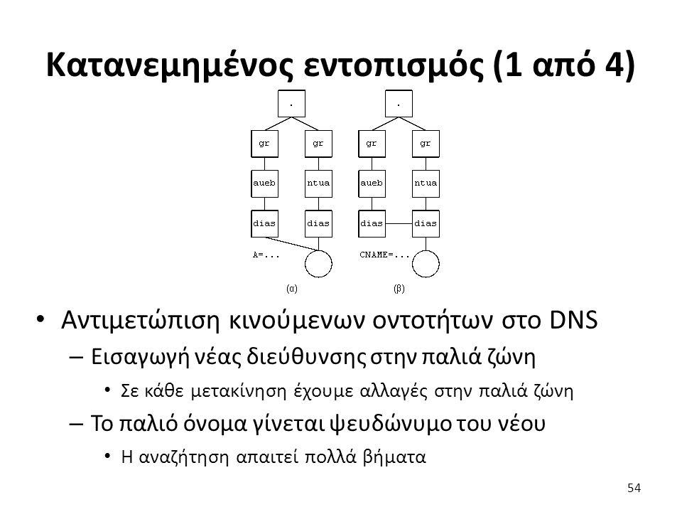 Κατανεμημένος εντοπισμός (1 από 4) Αντιμετώπιση κινούμενων οντοτήτων στο DNS – Εισαγωγή νέας διεύθυνσης στην παλιά ζώνη Σε κάθε μετακίνηση έχουμε αλλαγές στην παλιά ζώνη – Το παλιό όνομα γίνεται ψευδώνυμο του νέου Η αναζήτηση απαιτεί πολλά βήματα 54