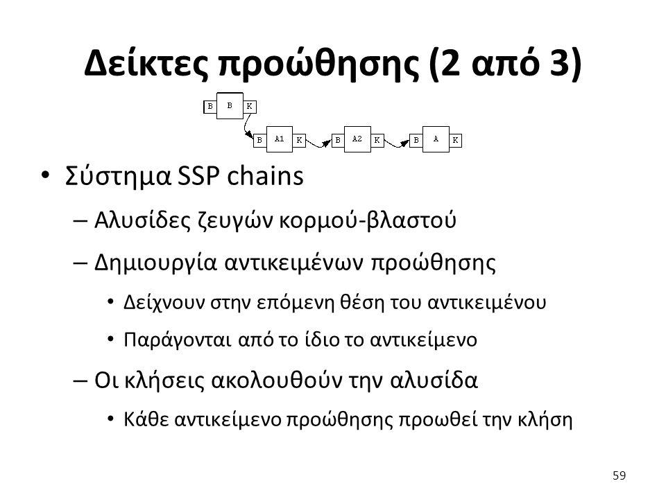 Δείκτες προώθησης (2 από 3) Σύστημα SSP chains – Αλυσίδες ζευγών κορμού-βλαστού – Δημιουργία αντικειμένων προώθησης Δείχνουν στην επόμενη θέση του αντικειμένου Παράγονται από το ίδιο το αντικείμενο – Οι κλήσεις ακολουθούν την αλυσίδα Κάθε αντικείμενο προώθησης προωθεί την κλήση 59