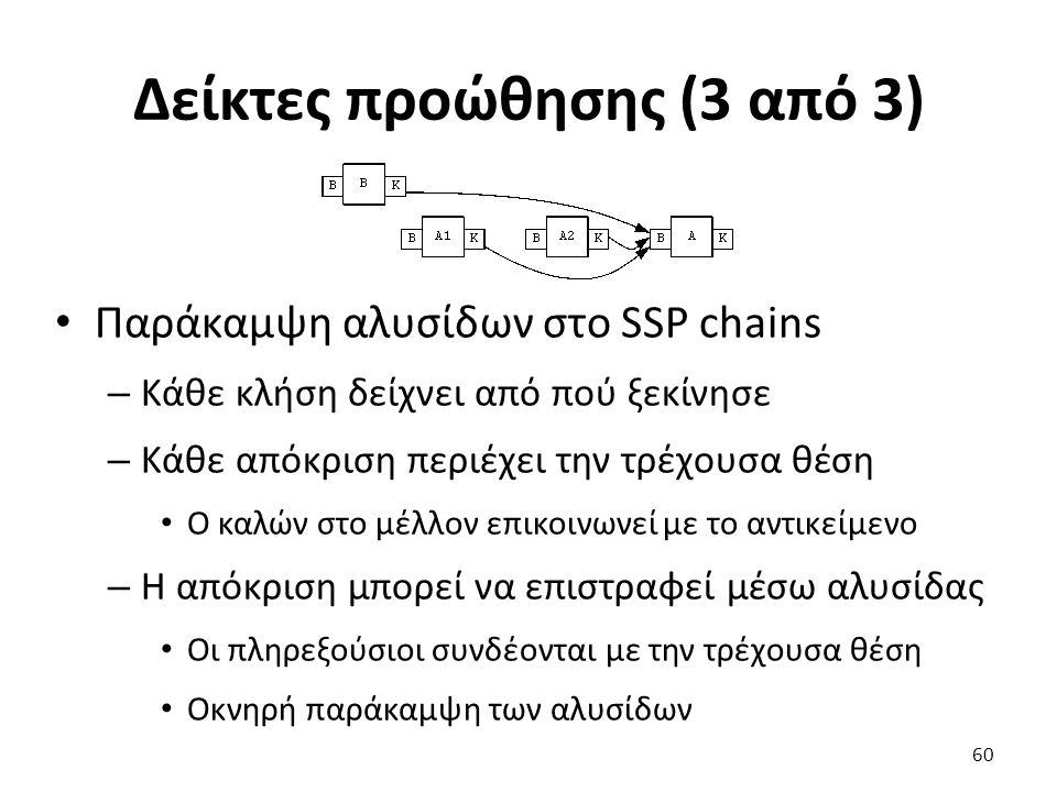Δείκτες προώθησης (3 από 3) Παράκαμψη αλυσίδων στο SSP chains – Κάθε κλήση δείχνει από πού ξεκίνησε – Κάθε απόκριση περιέχει την τρέχουσα θέση Ο καλών στο μέλλον επικοινωνεί με το αντικείμενο – Η απόκριση μπορεί να επιστραφεί μέσω αλυσίδας Οι πληρεξούσιοι συνδέονται με την τρέχουσα θέση Οκνηρή παράκαμψη των αλυσίδων 60
