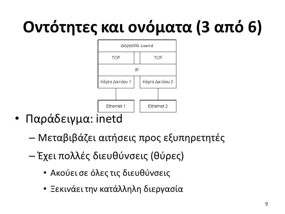 Οντότητες και ονόματα (3 από 6) Παράδειγμα: inetd – Μεταβιβάζει αιτήσεις προς εξυπηρετητές – Έχει πολλές διευθύνσεις (θύρες) Ακούει σε όλες τις διευθύνσεις Ξεκινάει την κατάλληλη διεργασία 9