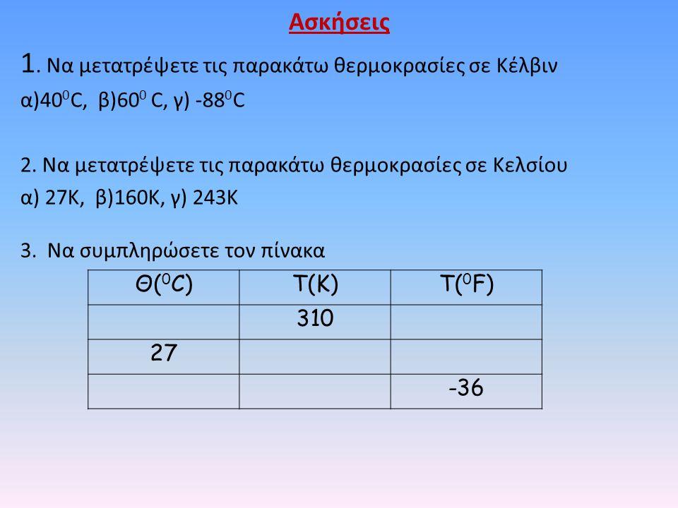 Ασκήσεις 1. Να μετατρέψετε τις παρακάτω θερμοκρασίες σε Κέλβιν α)40 0 C, β)60 0 C, γ) -88 0 C 2. Να μετατρέψετε τις παρακάτω θερμοκρασίες σε Κελσίου α
