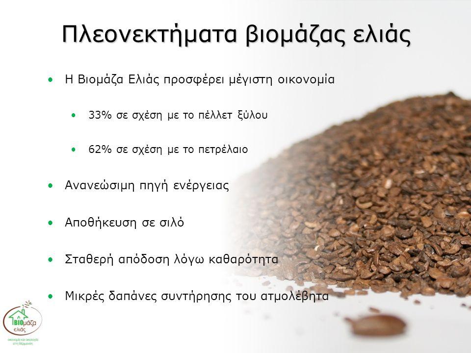 Πλεονεκτήματα βιομάζας ελιάς Η Βιομάζα Ελιάς προσφέρει μέγιστη οικονομία 33% σε σχέση με το πέλλετ ξύλου 62% σε σχέση με το πετρέλαιο Ανανεώσιμη πηγή ενέργειας Αποθήκευση σε σιλό Σταθερή απόδοση λόγω καθαρότητα Μικρές δαπάνες συντήρησης του ατμολέβητα