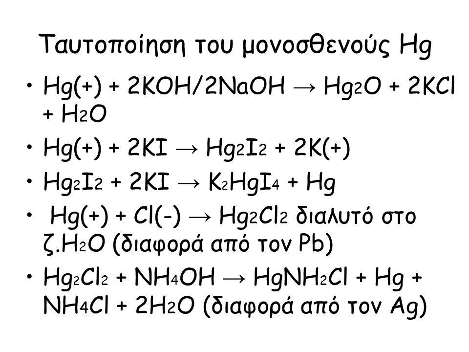Ταυτοποίηση του μονοσθενούς Hg Hg(+) + 2KOH/2NaOH → Hg 2 O + 2KCl + H 2 O Hg(+) + 2KI → Hg 2 I 2 + 2K(+) Hg 2 I 2 + 2KI → K 2 HgI 4 + Hg Hg(+) + Cl(-)