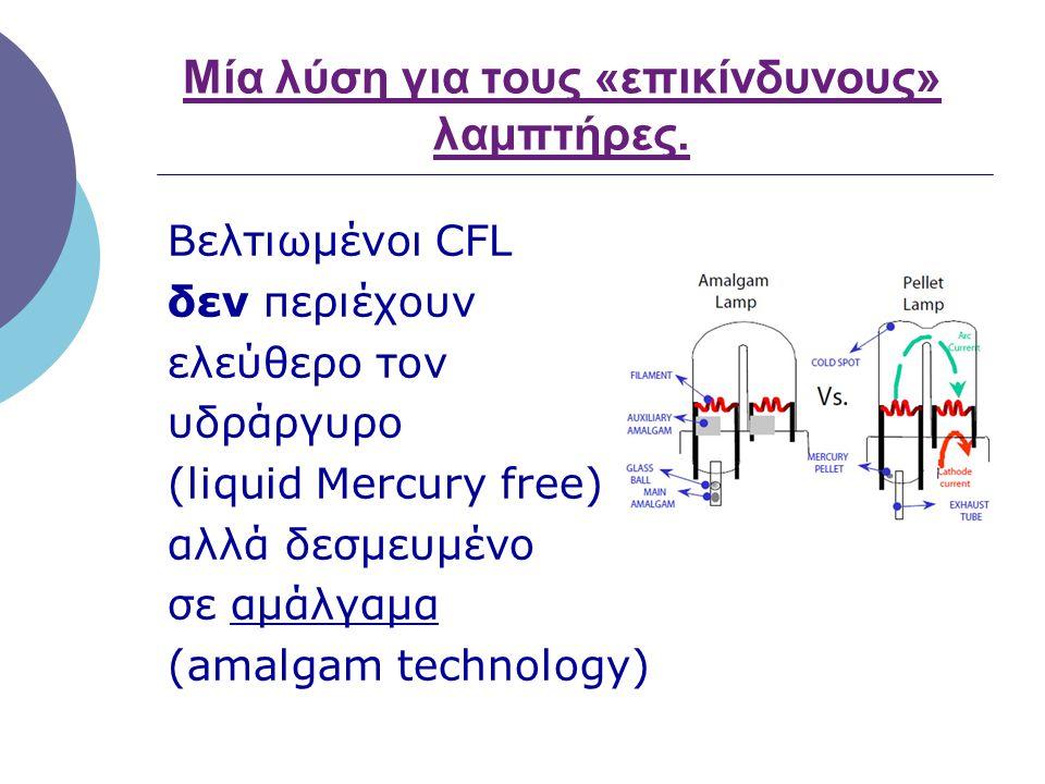 Μία λύση για τους «επικίνδυνους» λαμπτήρες. Βελτιωμένοι CFL δεν περιέχουν ελεύθερο τον υδράργυρο (liquid Mercury free) αλλά δεσμευμένο σε αμάλγαμα (am