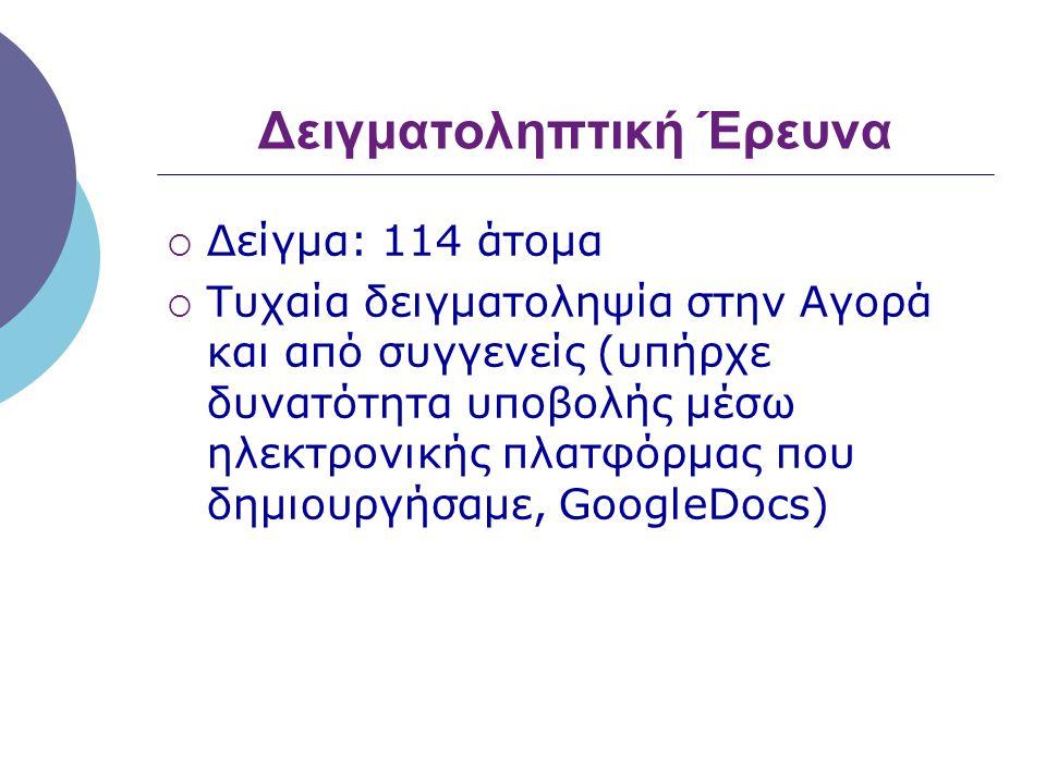 Δειγματοληπτική Έρευνα  Δείγμα: 114 άτομα  Τυχαία δειγματοληψία στην Αγορά και από συγγενείς (υπήρχε δυνατότητα υποβολής μέσω ηλεκτρονικής πλατφόρμας που δημιουργήσαμε, GoogleDocs)