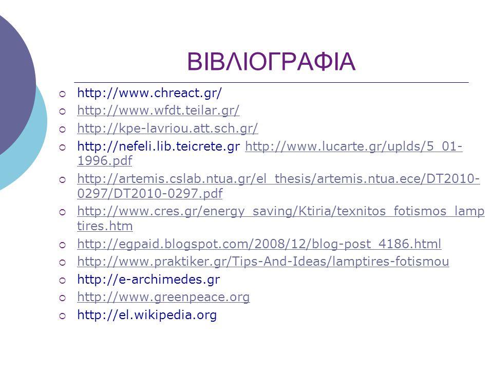  http://www.chreact.gr/  http://www.wfdt.teilar.gr/ http://www.wfdt.teilar.gr/  http://kpe-lavriou.att.sch.gr/ http://kpe-lavriou.att.sch.gr/  http://nefeli.lib.teicrete.gr http://www.lucarte.gr/uplds/5_01- 1996.pdfhttp://www.lucarte.gr/uplds/5_01- 1996.pdf  http://artemis.cslab.ntua.gr/el_thesis/artemis.ntua.ece/DT2010- 0297/DT2010-0297.pdf http://artemis.cslab.ntua.gr/el_thesis/artemis.ntua.ece/DT2010- 0297/DT2010-0297.pdf  http://www.cres.gr/energy_saving/Ktiria/texnitos_fotismos_lamp tires.htm http://www.cres.gr/energy_saving/Ktiria/texnitos_fotismos_lamp tires.htm  http://egpaid.blogspot.com/2008/12/blog-post_4186.html http://egpaid.blogspot.com/2008/12/blog-post_4186.html  http://www.praktiker.gr/Tips-And-Ideas/lamptires-fotismou http://www.praktiker.gr/Tips-And-Ideas/lamptires-fotismou  http://e-archimedes.gr  http://www.greenpeace.org http://www.greenpeace.org  http://el.wikipedia.org ΒΙΒΛΙΟΓΡΑΦΙΑ