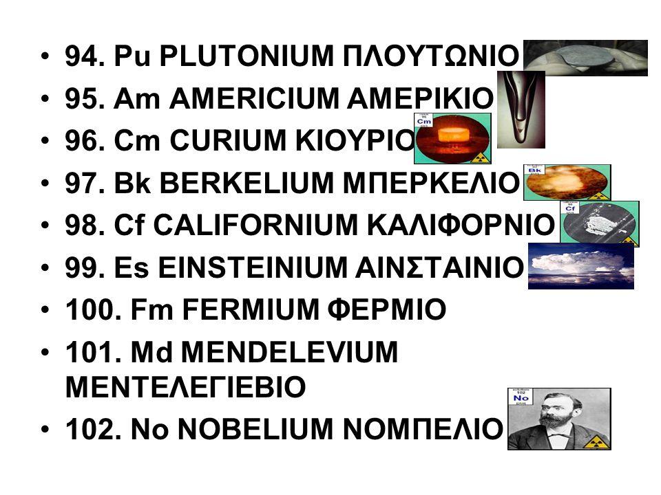94. Pu PLUTONIUM ΠΛΟΥΤΩΝΙΟ 95. Am AMERICIUM ΑΜΕΡΙΚΙΟ 96. Cm CURIUM ΚΙΟΥΡΙΟ 97. Bk BERKELIUM ΜΠΕΡΚΕΛΙΟ 98. Cf CALIFORNIUM ΚΑΛΙΦΟΡΝΙΟ 99. Es EINSTEINIUM