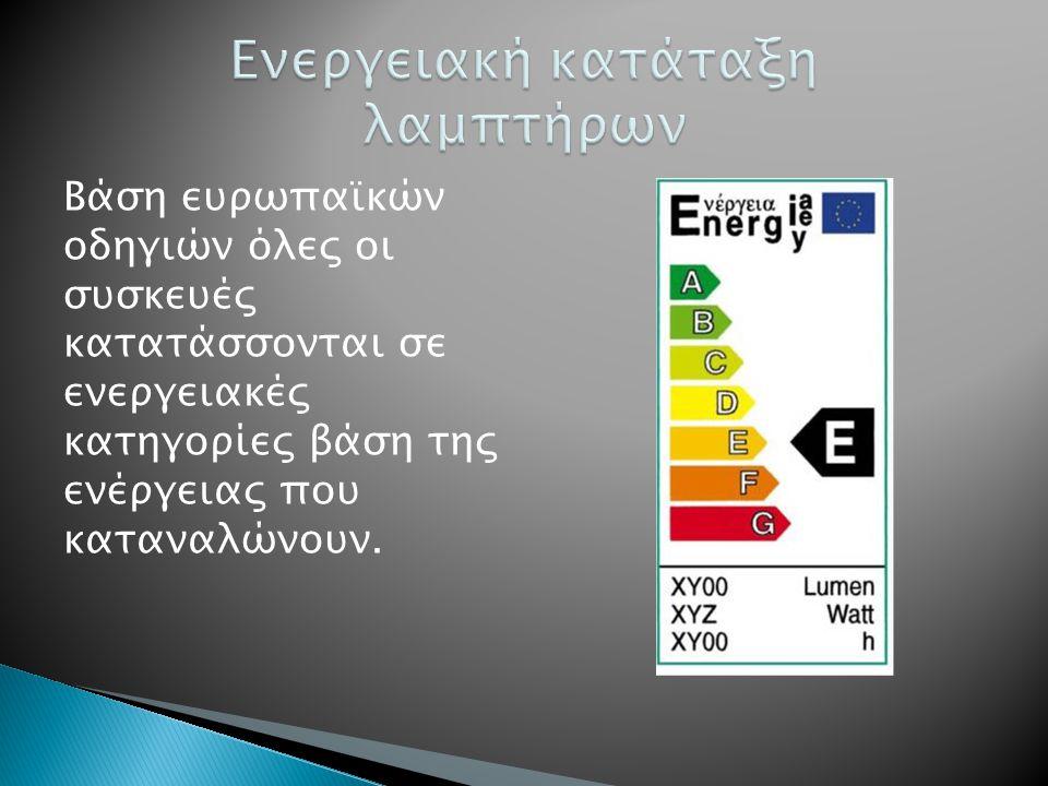 Βάση ευρωπαϊκών οδηγιών όλες οι συσκευές κατατάσσονται σε ενεργειακές κατηγορίες βάση της ενέργειας που καταναλώνουν.