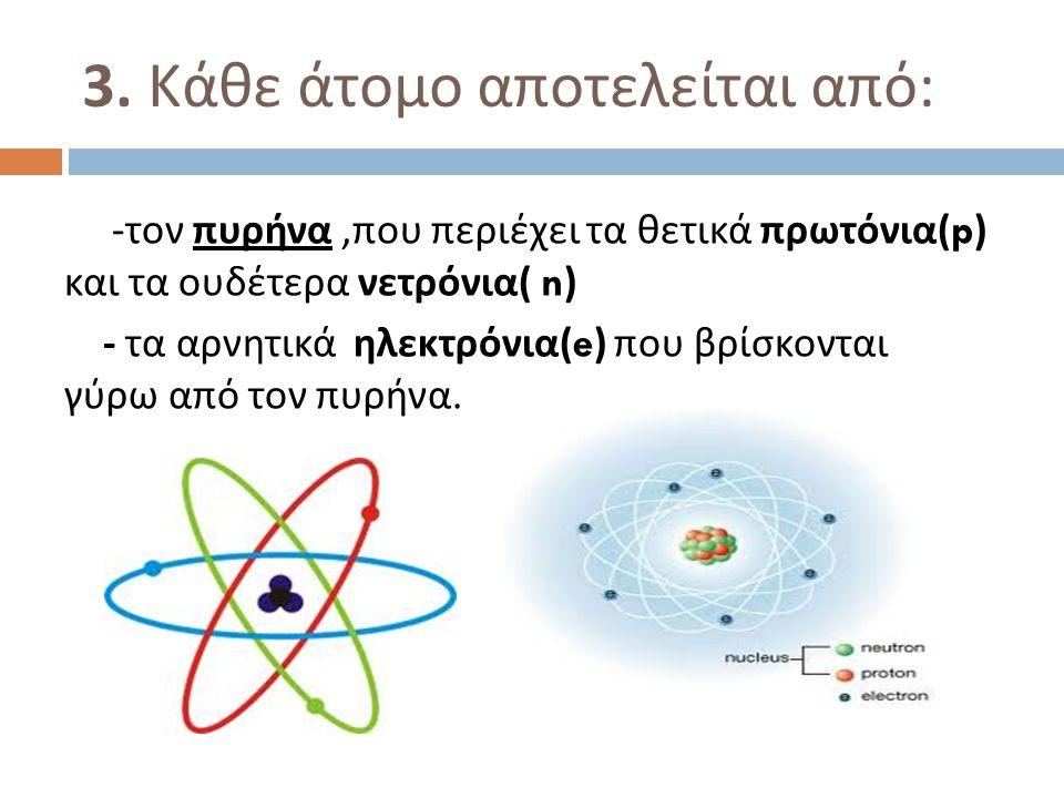 3. Κάθε άτομο αποτελείται από : - τον πυρήνα, που περιέχει τα θετικά πρωτόνια (p) και τα ουδέτερα νετρόνια ( n) - τα αρνητικά ηλεκτρόνια (e) που βρίσκ