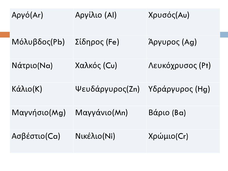 Αργό (Ar) Αργίλιο (Al) Χρυσός (Au) Μόλυβδος (Pb) Σίδηρος (Fe) Άργυρος (Ag) Νάτριο (Na) Χαλκός (Cu) Λευκόχρυσος (Pt) Κάλιο (K) Ψευδάργυρος (Zn) Υδράργυ