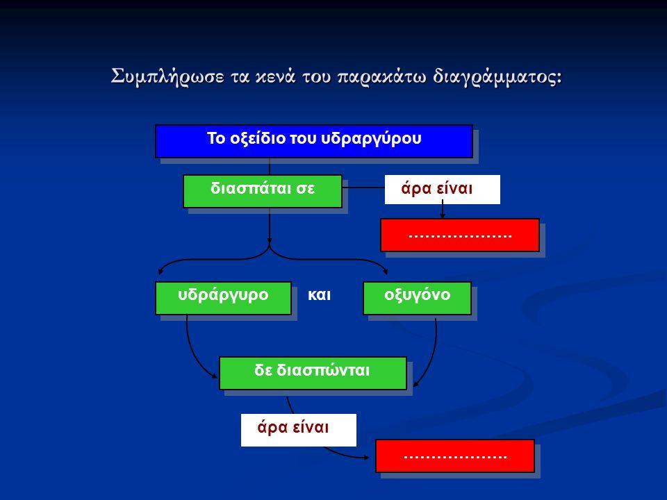 Συμπλήρωσε τα κενά του παρακάτω διαγράμματος: Συμπλήρωσε τα κενά του παρακάτω διαγράμματος: Το οξείδιο του υδραργύρου διασπάται σε ……………….