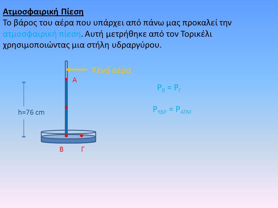 Ατμοσφαιρική Πίεση Το βάρος του αέρα που υπάρχει από πάνω μας προκαλεί την ατμοσφαιρική πίεση. Αυτή μετρήθηκε από τον Τορικέλι χρησιμοποιώντας μια στή