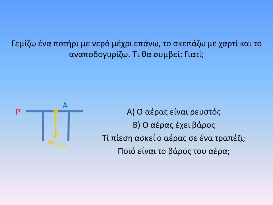 Α) Ο αέρας είναι ρευστός Β) Ο αέρας έχει βάρος Τί πίεση ασκεί ο αέρας σε ένα τραπέζι; Ποιό είναι το βάρος του αέρα; w αέρα P A Γεμίζω ένα ποτήρι με νερό μέχρι επάνω, το σκεπάζω με χαρτί και το αναποδογυρίζω.