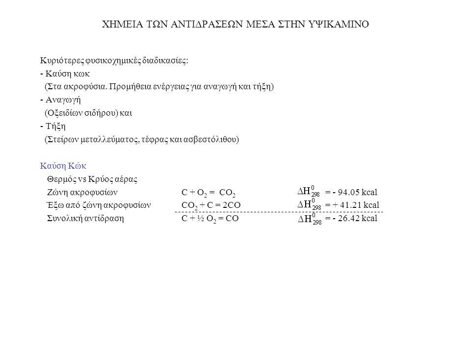 ΑΝΑΓΩΓΗ ΟΞΕΙΔΙΩΝ ΣΙΔΗΡΟΥ Τ < 1000 ο C 3Fe 2 O 3 + CO = 2Fe 3 O 4 + CO 2 = - 12.53 kcal Fe 3 O 4 + CO = 3FeO + CO 2 = + 9.67 kcal FeO + CO = Fe ο + CO 2 = - 4.43 kcal Τ > 1000 ο C FeO + C = Fe ο + CO = + 36.78 kcal MnO + C = Mn + CO= + 65.58 kcal SiO 2 + 2C = Si + 2CO= + 157.36 kcal P 2 O 5 + 5C = 2P + 5CO= + 227.9 kcal Τ = 550-650 ο C 2CO = C + CO 2 = - 41.21 kcal