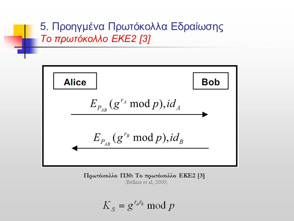 5. Προηγμένα Πρωτόκολλα Εδραίωσης Το πρωτόκολλο ΕΚΕ2 [3] Πρωτόκολλο Π30: Το πρωτόκολλο ΕΚΕ2 [3] (Bellare et al, 2000)