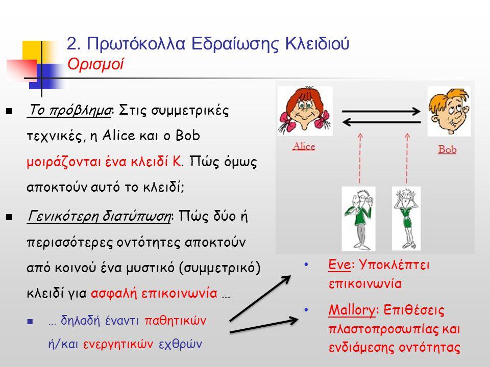 2. Πρωτόκολλα Εδραίωσης Κλειδιού Ορισμοί Το πρόβλημα: Στις συμμετρικές τεχνικές, η Alice και ο Bob μοιράζονται ένα κλειδί Κ. Πώς όμως αποκτούν αυτό το