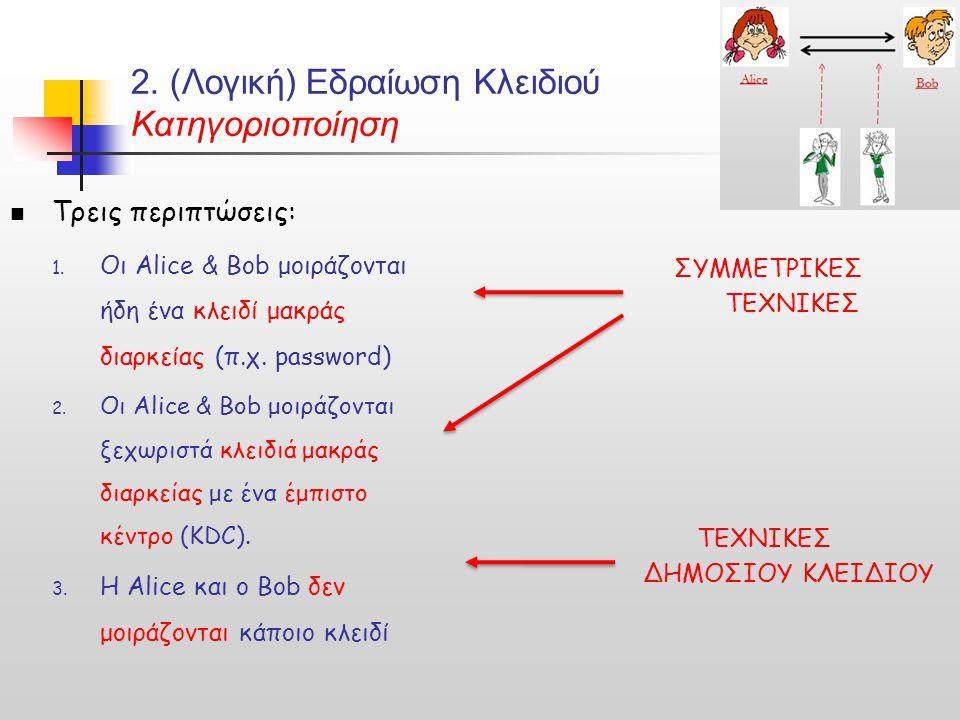 2. (Λογική) Εδραίωση Κλειδιού Κατηγοριοποίηση Τρεις περιπτώσεις: 1.
