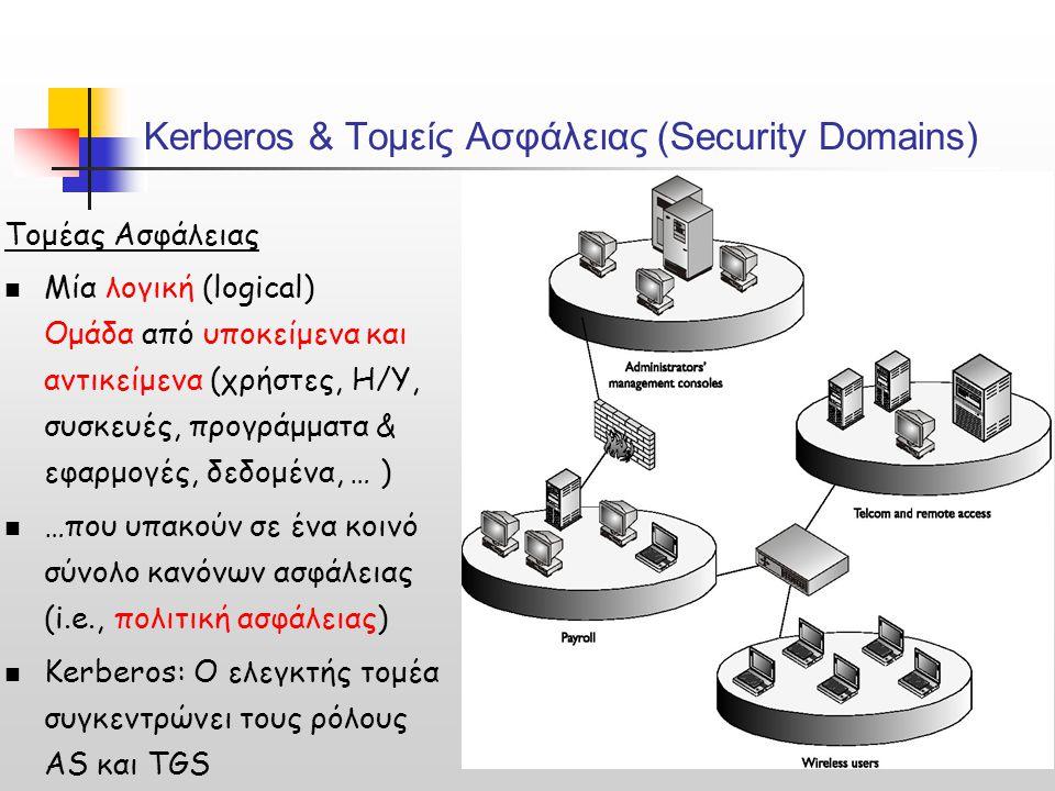 Kerberos & Τομείς Ασφάλειας (Security Domains) Τομέας Ασφάλειας Μία λογική (logical) Ομάδα από υποκείμενα και αντικείμενα (χρήστες, Η/Υ, συσκευές, προγράμματα & εφαρμογές, δεδομένα, … ) …που υπακούν σε ένα κοινό σύνολο κανόνων ασφάλειας (i.e., πολιτική ασφάλειας) Kerberos: Ο ελεγκτής τομέα συγκεντρώνει τους ρόλους AS και TGS