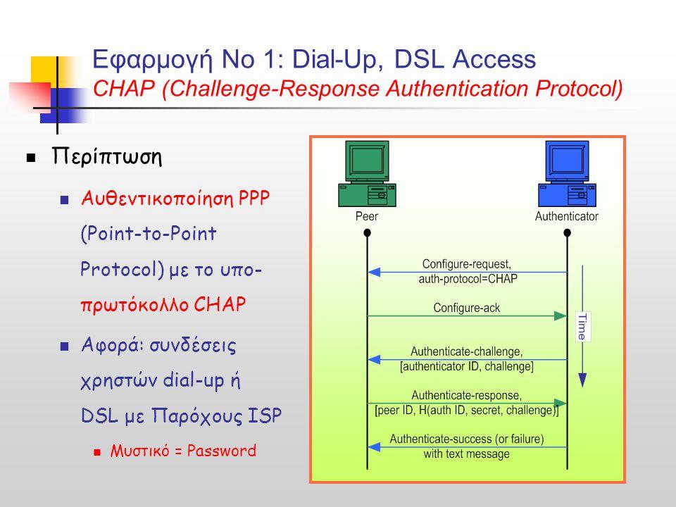 Εφαρμογή Νο 1: Dial-Up, DSL Access CHAP (Challenge-Response Authentication Protocol) Περίπτωση Αυθεντικοποίηση PPP (Point-to-Point Protocol) με το υπο- πρωτόκολλο CHAP Αφορά: συνδέσεις χρηστών dial-up ή DSL με Παρόχους ISP Μυστικό = Password
