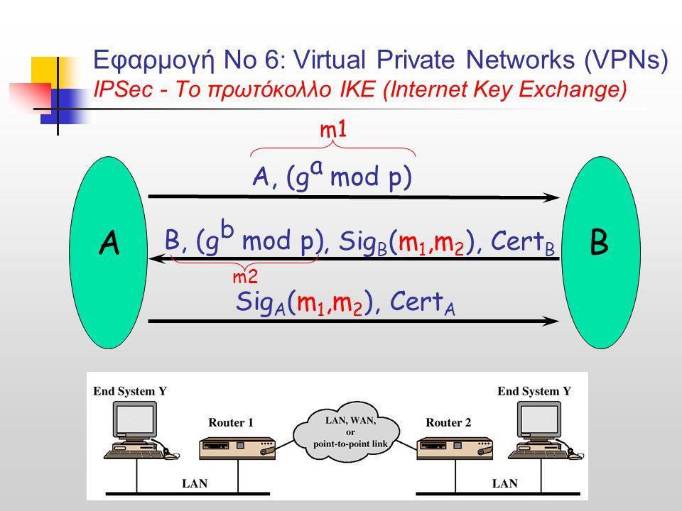 , Sig B (m 1,m 2 ), Cert B Sig A (m 1,m 2 ), Cert A Εφαρμογή Νο 6 : Virtual Private Networks (VPNs) IPSec - Το πρωτόκολλο IKE (Internet Key Exchange) A, (g a mod p) B, (g b mod p) AB m1 m2