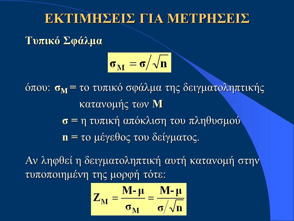 ΕΚΤΙΜΗΣΕΙΣ ΓΙΑ ΜΕΤΡΗΣΕΙΣ Τυπικό Σφάλμα όπου: σ Μ = το τυπικό σφάλμα της δειγματοληπτικής κατανομής των Μ κατανομής των Μ σ = η τυπική απόκλιση του πλη