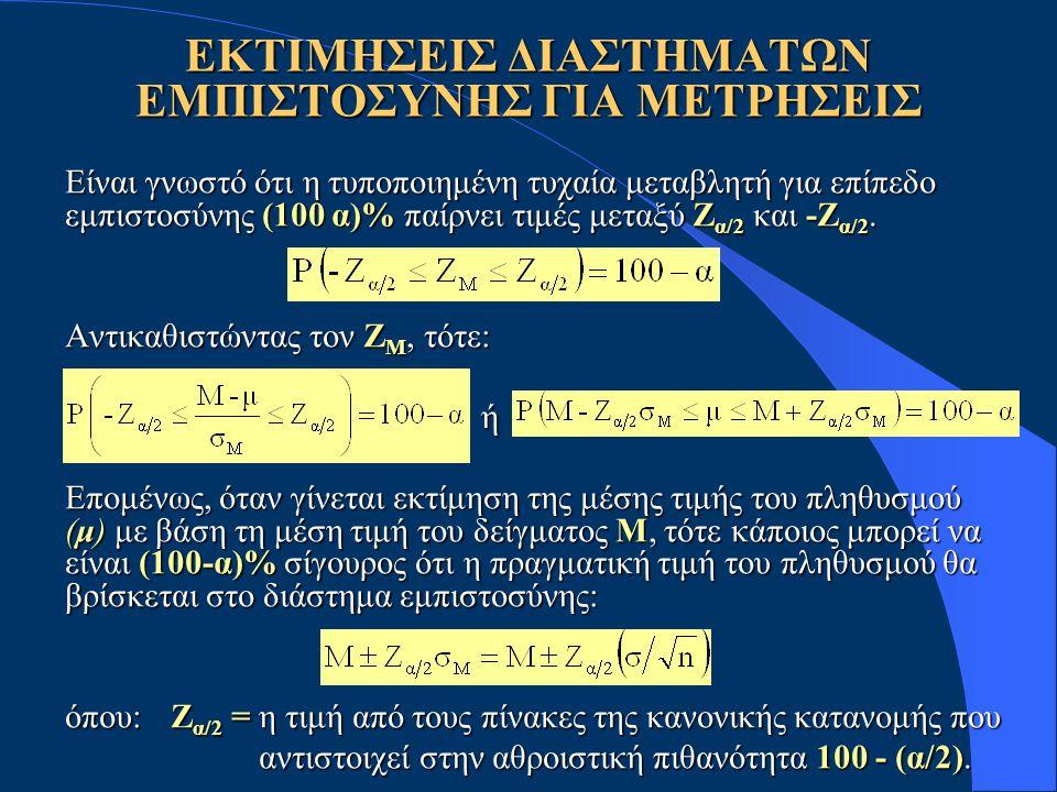 Είναι γνωστό ότι η τυποποιημένη τυχαία μεταβλητή για επίπεδο εμπιστοσύνης (100 α)% παίρνει τιμές μεταξύ Ζ α/2 και -Ζ α/2. Αντικαθιστώντας τον Ζ Μ, τότ