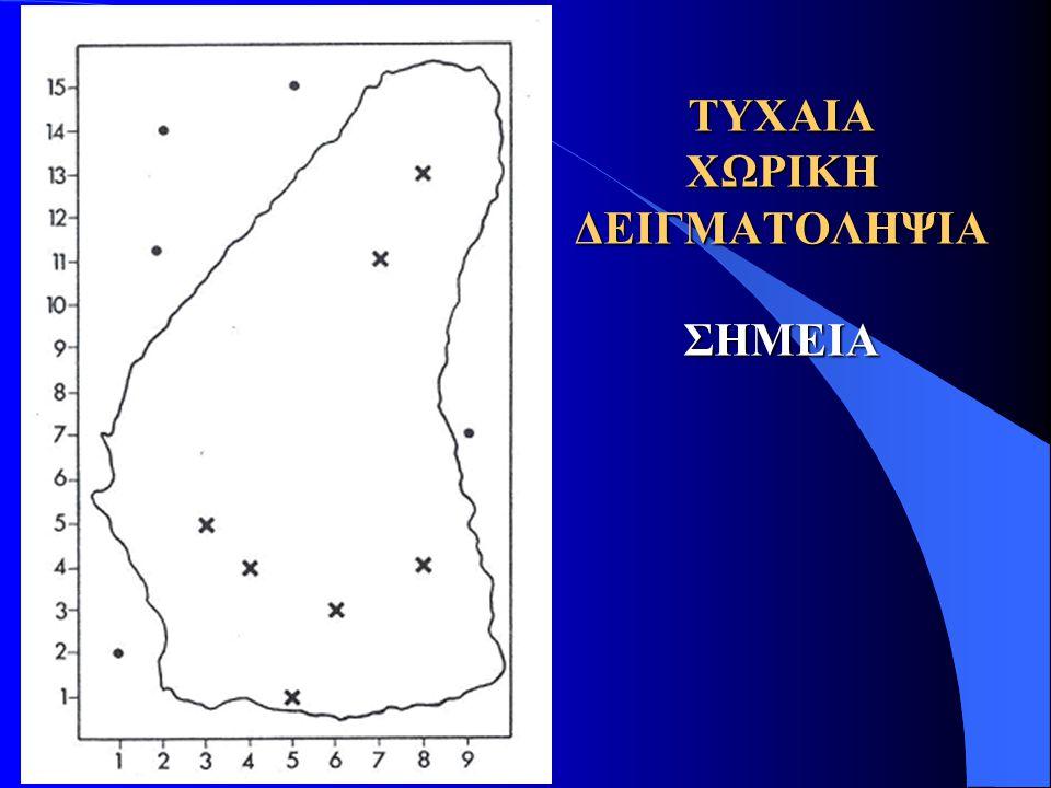 ΧΩΡΟ-ΧΡΟΝΙΚΗ ΔΕΙΓΜΑΤΟΛΗΨΙΑ l Ανάγκη Αντιμετώπισης του Χρόνου  Διαφοροποίηση φαινομένων στο χώρο και στο χρόνο  Απαιτεί μεγάλες δαπάνες, προσπάθειες κλπ l Λατινικό Τετράγωνο (Latin Square)  Αριθμός Θέσεων-Δειγμάτων 7 (α-η)  Αριθμός Ημερών 7 (Δε-Κυ)  Αριθμός Χρονικών Περιόδων 7 (1-7) l Αμερόληπτο Χωρο-Χρονικό Δείγμα  Μ.Ο.