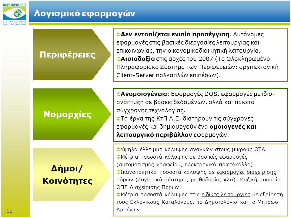 11 Περιφέρειες  Δεν εντοπίζεται ενιαία προσέγγιση.
