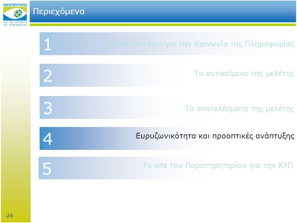 24 3 2 4 1 Περιεχόμενα Παρατηρητήριο για την Κοινωνία της Πληροφορίας Τα αποτελέσματα της μελέτης Ευρυζωνικότητα και προοπτικές ανάπτυξης Το αντικείμενο της μελέτης 24 5 Το site του Παρατηρητηρίου για την ΚτΠ