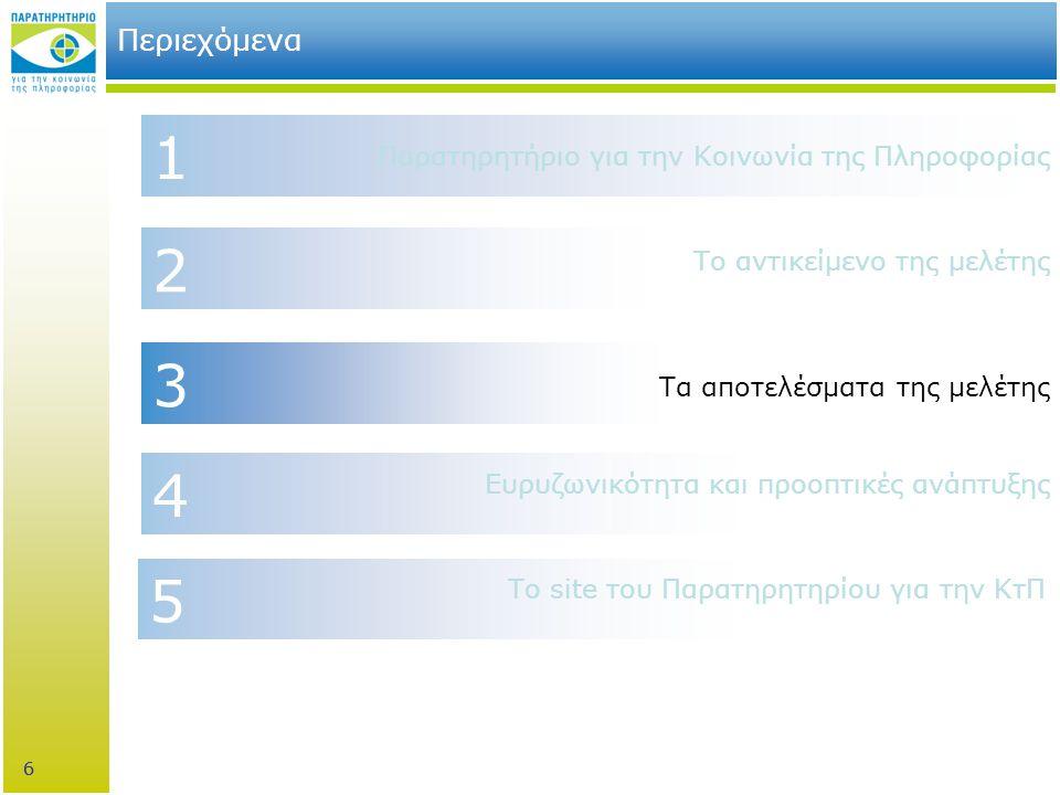 6 3 2 4 1 Περιεχόμενα Παρατηρητήριο για την Κοινωνία της Πληροφορίας Τα αποτελέσματα της μελέτης Ευρυζωνικότητα και προοπτικές ανάπτυξης Το αντικείμενο της μελέτης 6 5 Το site του Παρατηρητηρίου για την ΚτΠ